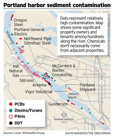 Portland Harbor sediment contamination (by Lower Willamette Group)